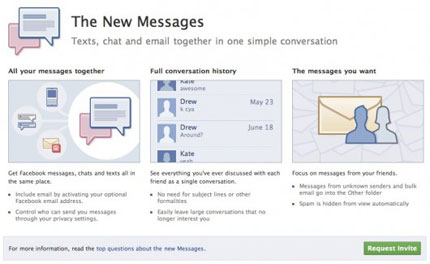 Facebook Facebook Messages Invite